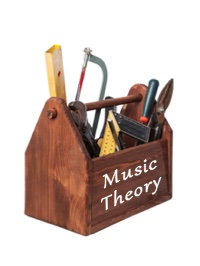do yo need theory to write music