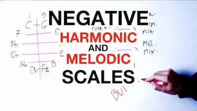 negative harmony exotic scales