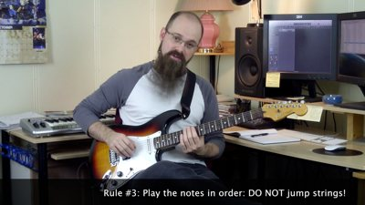 Notes on guitar Fretboard